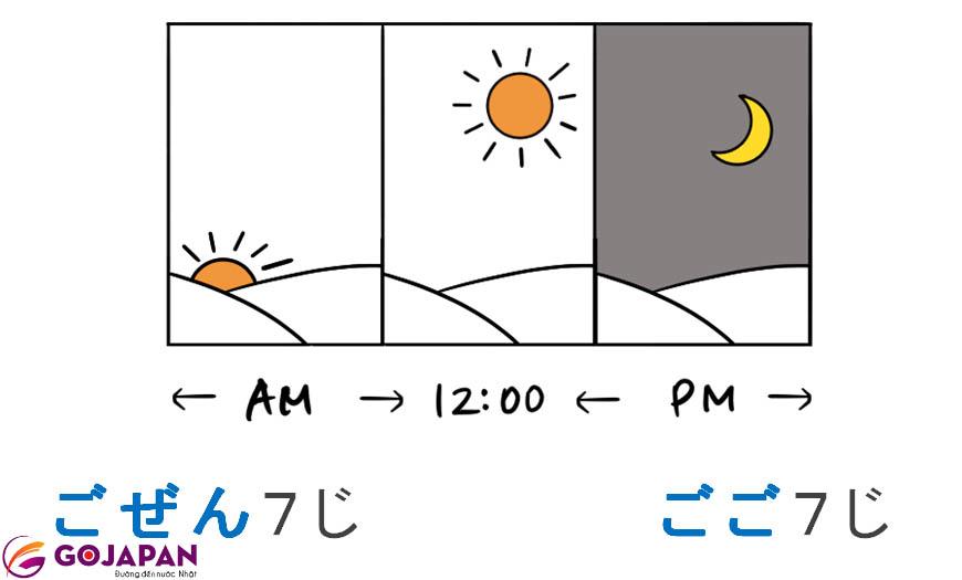 Học Tiếng Nhật Bài 4   Giáo Trình Minna No Nihongo