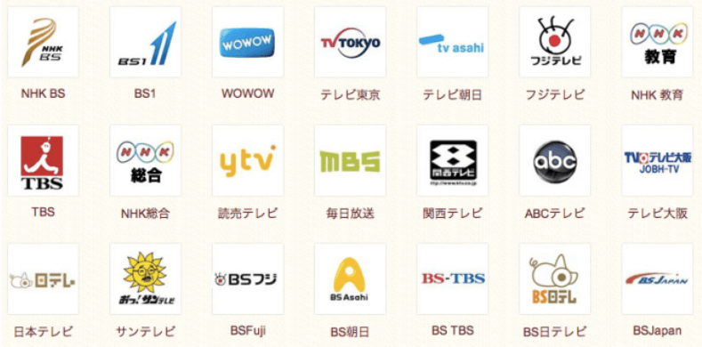 Học tiếng Nhật qua truyền hình
