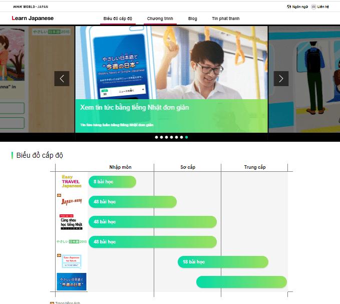 Trung tâm tiếng Nhật online NHK