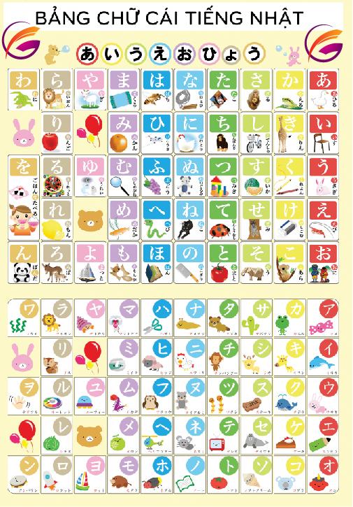 Học bảng chữ cái tiếng Nhật Hiragana nhanh chỉ trong 1 ngày