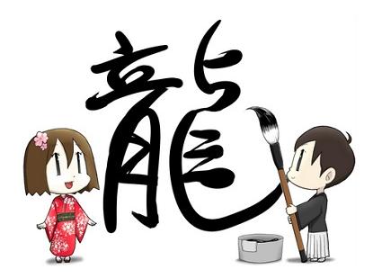 Vị trí của bộ thủ trong Kanji