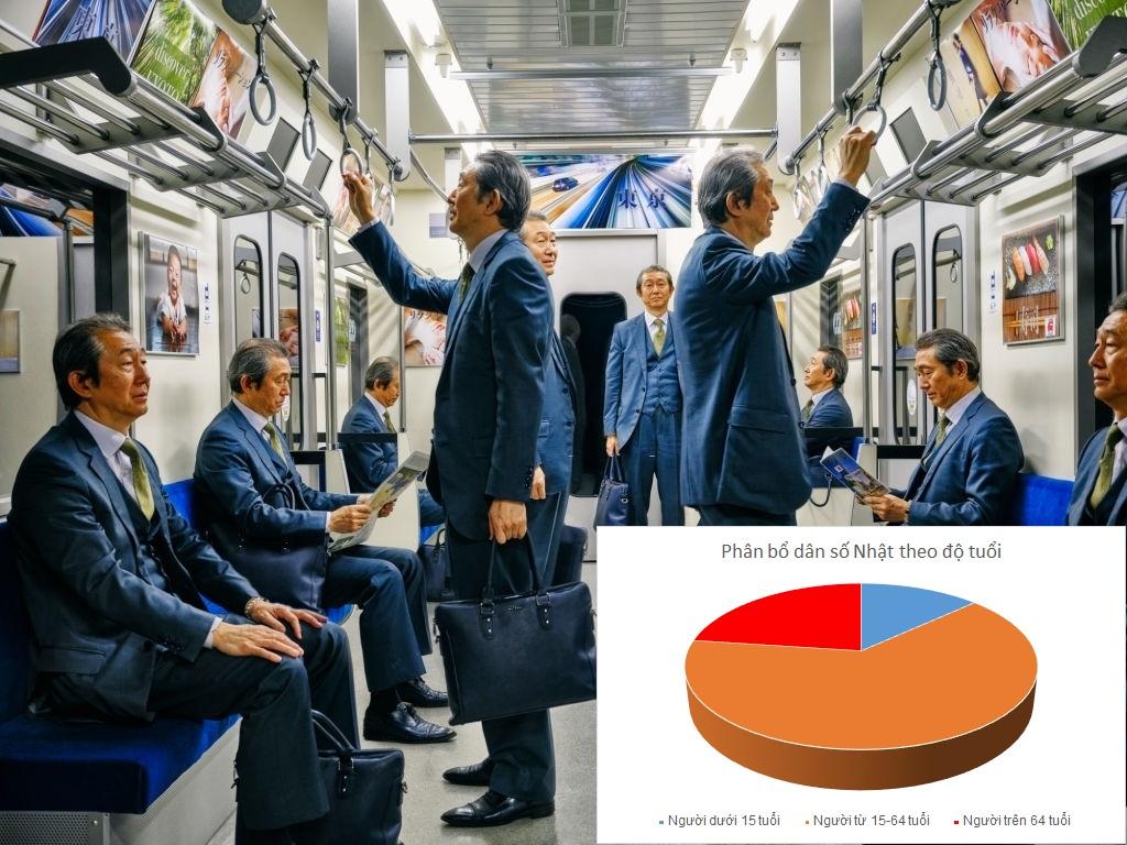 Nhu cầu lao động của Nhật Bản rất lớn trong khi dân số già