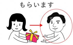 Tôi nhận quà từ bạn