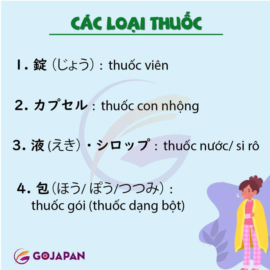 Từ vựng tiếng Nhật cần dùng khi bị cảm cúm