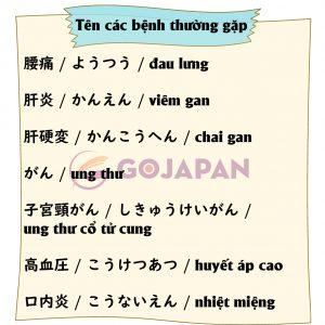 Từ vựng tiếng Nhật khi đi khám bệnh