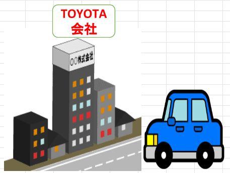 Học Tiếng Nhật Bài 15 | Giáo Trình Minna No Nihongo