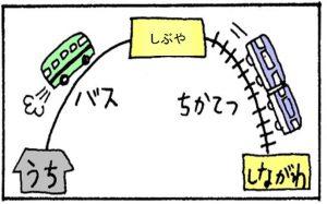Học Tiếng Nhật Bài 16 | Giáo Trình Minna No Nihongo