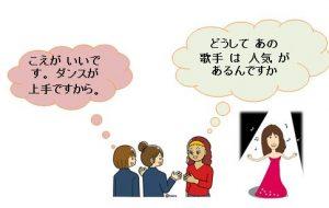 Học Tiếng Nhật Bài 28 | Giáo Trình Minna No Nihongo