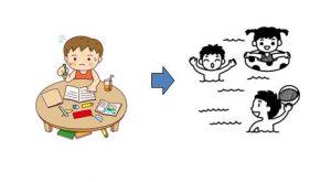 Học Tiếng Nhật Bài 29 | Giáo Trình Minna No Nihongo