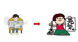 Học Tiếng Nhật Bài 36 | Giáo Trình Minna No Nihongo