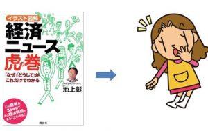Học Tiếng Nhật Bài 39 | Giáo Trình Minna No Nihongo
