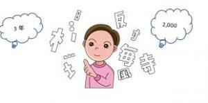 Học Tiếng Nhật Bài 42 | Giáo Trình Minna No Nihongo