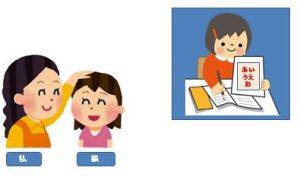 Học Tiếng Nhật Bài 48 | Giáo Trình Minna No Nihongo