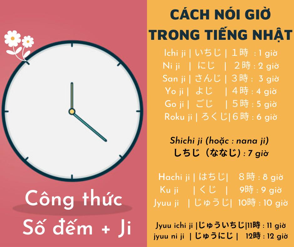 Cách nói giờ trong tiếng Nhật