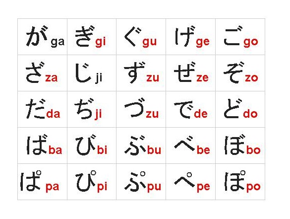 Quy tắc học biến âm trong tiếng Nhật nhanh và chuẩn xác nhất