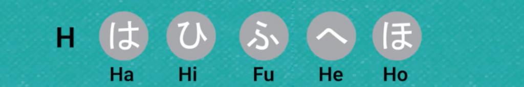 Biến âm tiếng Nhật hàng Ha