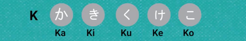 Biến âm tiếng Nhật hàng Ka