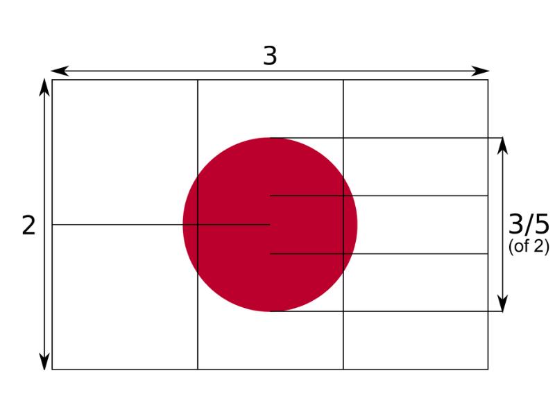 Quốc kỳ của Nhật Bản