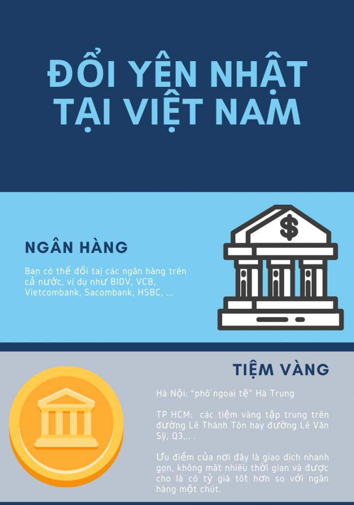 [Update 24/7] 1 yên Nhật bằng bao nhiêu tiền Việt chuẩn nhất 2021