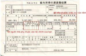 5 điều Thực tập sinh Nhật Bản về nước cần lưu ý