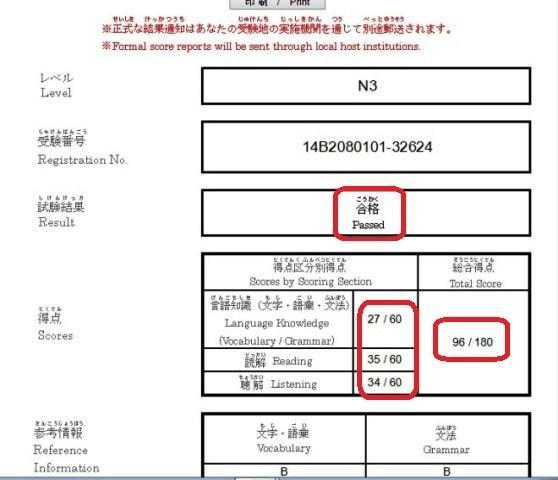 [A-Z] Tất tần tật về JLPT - Kỳ thi năng lực tiếng Nhật 2021