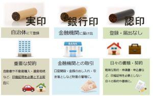 Du học Nhật cần những gì? Top 10 đồ cần chuẩn bị khi sang Nhật du học